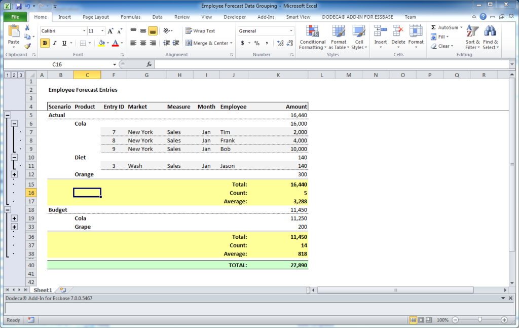 Dodeca dynamic grouping opened up in Excel